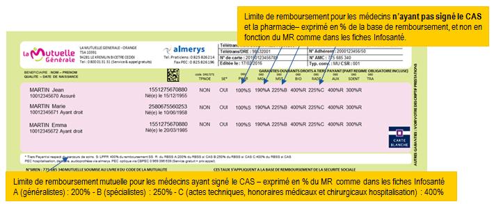 Base de remboursement   tarif conventionné sur lequel se base la SS pour  rembourser. fa9d9a7788f1